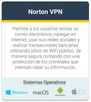 NORTON VPN